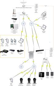 sky wiring diagram multi room sky image wiring diagram sky multiroom wiring diagram wiring diagram on sky wiring diagram multi room