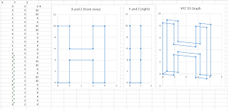 X And Y Graph Maker How To Graph 3d Xyz Data Inside Excel Mesh Surface And Scatter Plot