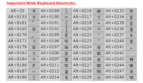 Hindi Keyboard Chart Pdf Image Result For Keyboard Hindi Typing Chart Pdf File