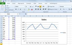 Tutorials Tips How To Copy Chart From Excel Into