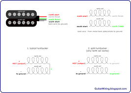 the guitar wiring blog diagrams and tips 4 conductor humbucker as you can see a humbucker is a guitar pickup made from two coils it s basically like two single coil p ups on one plate in series out of phase