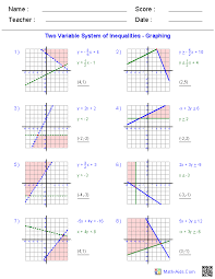 systems of equations and inequalities algebra 2 worksheets