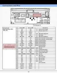 2016 vw jetta radio wiring diagram best of famous toyota avalon rh kmestc com 1999 saab 9 3 radio wiring diagram 1999 saab 9 3 radio wiring diagram