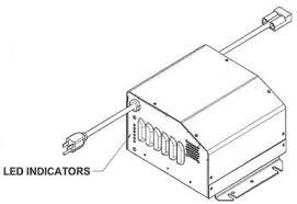 i2425obrmjlge eagle performance jlg scissor lift battery charger eagle i2425obrmjlge scissor lift charger · eagle i2425obrmjlge diagram
