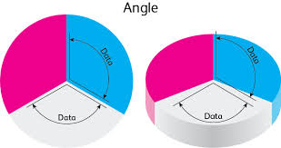 10 Design Tips To Create Beautiful Excel Charts And Graphs