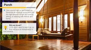 Led lighting in the home Rgb Led Birddog Lighting Blog 21 Tips For Led Lighting In Your Home Electronic House