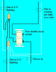 installing under cabinet lighting wiring diagram 2
