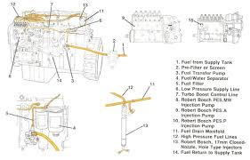 caterpillar radio wiring caterpillar diy wiring diagrams caterpillar c15 wiring diagram nilza net
