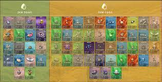 31 Expert Silph Road Egg Chart Gen 4