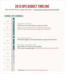 8+ Budget Timeline Samples | Sample Templates