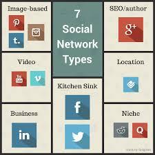 argumentative essay on social networking social media argumentative essay teen opinion essay
