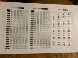 Marathon Pace Chart The Box My New Saucony Running Shoes Came In Have Pace Chart