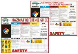 Hazmat Reference Guide Poster