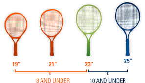 Youth Tennis Racket Size Chart 10 And Under Youth Tennis Fawn Lake Country Club
