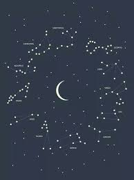 Stars Constellations Moon Wallpaper Background In 2019