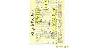 Kings Prophets Laminated Chart Keep All Those Old