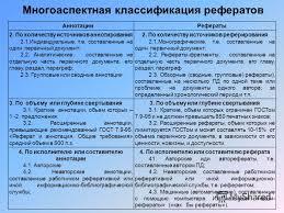 Презентация на тему Информационный взрыв и информационный  31 Многоаспектная классификация рефератов АннотацииРефераты