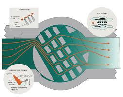 Precision Digital Flow And Pressure Control With A V Port