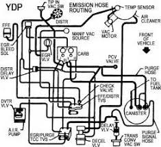 similiar chevy 305 diagram keywords diagram on 305 small block chevy engine diagram get image about