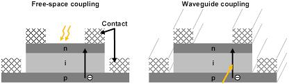 tobias wiring diagram wiring diagrams source tobias wiring diagram wiring diagram todays wiring schematics growler wiring diagram wiring diagram electrical maestro wiring