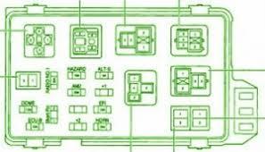 toyota fuse box diagram fuse box toyota camry diagram 2010 Toyota Camry Le Fuse Box fuse box toyota camry diagram