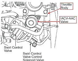 Wiring diagram for trailer with electric brakes fuse box how do you diagnose wheel 2009 maxima