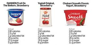 clic yogurt parison