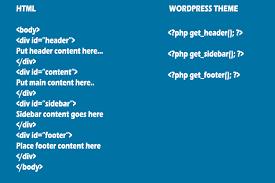 An Intro to the Anatomy of a WordPress Theme - WPExplorer