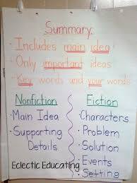 Exact Informational Anchor Charts Informational Anchor