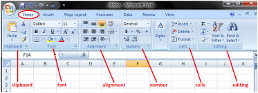 Ms Excel Ms Excel Features Of The Tabs Javatpoint