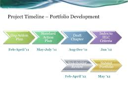 Aqip Project Status Update Ppt Video Online Download