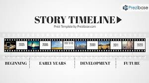 product timeline template story timeline prezi presentation template creatoz collection