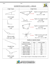 these sheets tells you all you need to know about basic geometry formula for a range of and geometric shapes by the