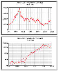Real Value Of Stock Market Generational Dynamics