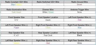 2007 toyota camry wiring diagram elegant radio wiring harness 2007 toyota camry wiring harness diagram 2007 toyota camry wiring diagram elegant radio wiring harness installation fresh 2001 toyota camry radio