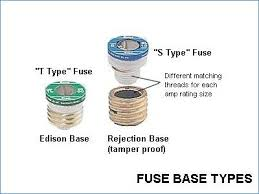 fuse boxes and different types of fuses fidelitypoint net 60 amp fuse box diagram fuse boxes and different types of fuses