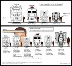 Gauge One Versus G Scale Page 2 Mylargescale Com
