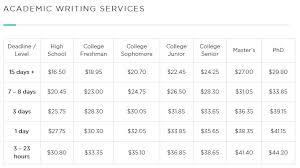 buyessayonline com review testimonials prices discounts content buyessayonline