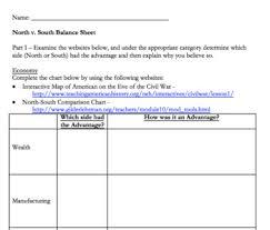 North V South Balance Sheet