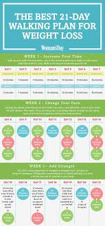 How Much To Walk To Lose Weight Chart The Best 21 Day Walking Plan For Weight Loss Easy Walking
