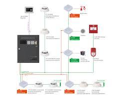 fire alarm system notifier fsd-751p at Fsd Fire Alarm Wiring Diagram