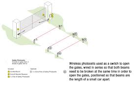 gate photocell wiring diagram gate image wiring came photocell wiring diagram came image wiring