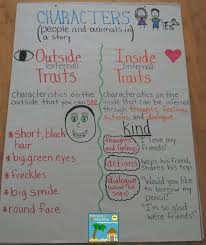 Character Traits Anchor Chart Quite A Character Teaching Character Traits