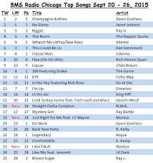 2015 Top Charts Songs Bms Radio Chicago Top Songs Sept 20 26 2015 Bms Radio