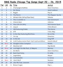Bms Radio Chicago Top Songs Sept 20 26 2015 Bms Radio