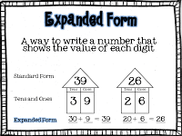 Expanded Form Chart 1st Grade Place Value The Brown Bag Teacher