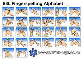 Asl Finger Chart How Do Signers Of British Sign Language Fingerspell If They