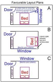 feng shui furniture placement. placement bedroom furniture and feng shui bed position fengshui