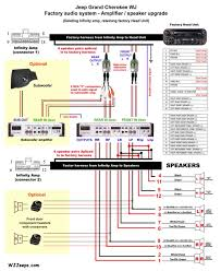2000 jeep grand cherokee infinity radio wiring diagram wiring jeep grand cherokee wj stereo system wiring diagrams