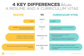 Difference Of Curriculum Vitae And Resume Resume Vs Curriculum Vitae An Art Teacher's Guide The Art Of Ed 4